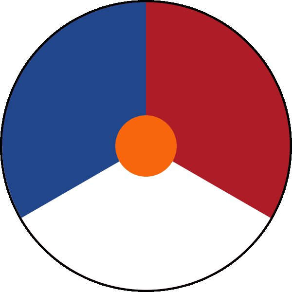 Roundel of Netherlands Air Force.